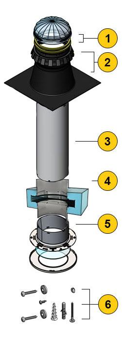 Blue performance sun tunnel diagram