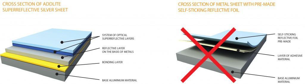 silver-sheet